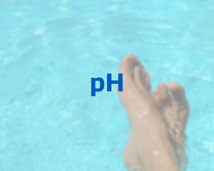 Wat is pH?